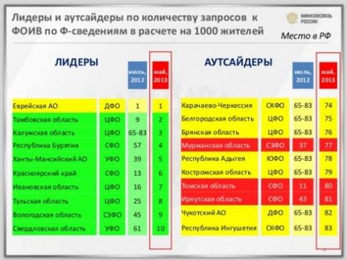 Изображение CNews.ru