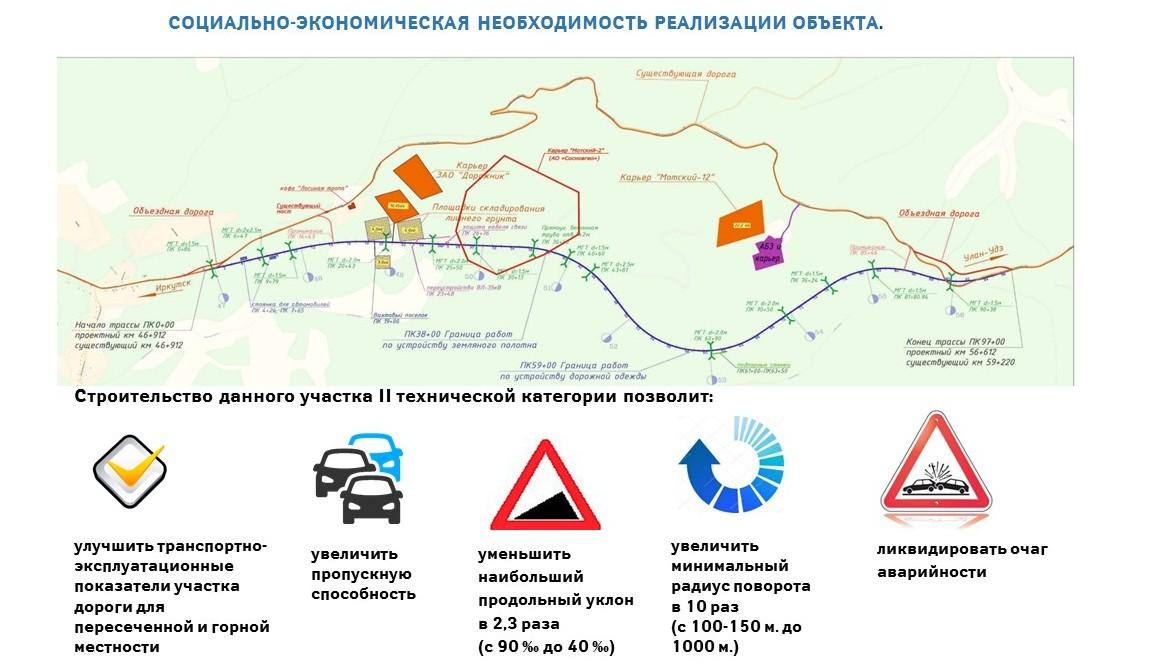 Началось строительство участка трассы Р-258 «Байкал»