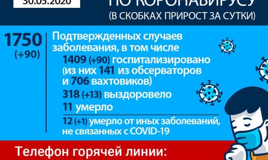 1750 случаев заражения коронавирусом зафиксировано в Приангарье на утро 30 мая